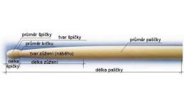 Configurator of drumsticks...